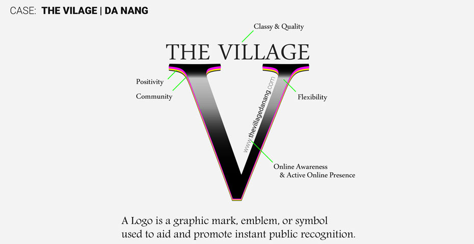 Picture shows a visual of the, The Village logo, explaining its subtle build-up and meaning of the different elements integrated.